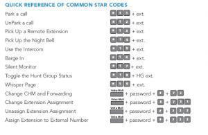 starcodes-300x195 ShoreTel Star Codes!