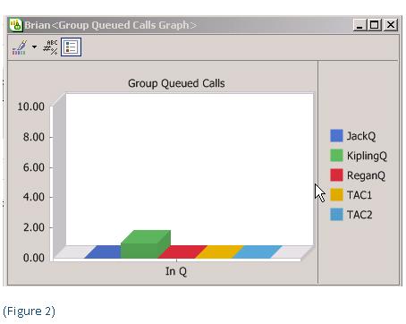 ecc-figure-21 ShoreTel Contact Center Overflow Concepts and Direct Calls to Agent!