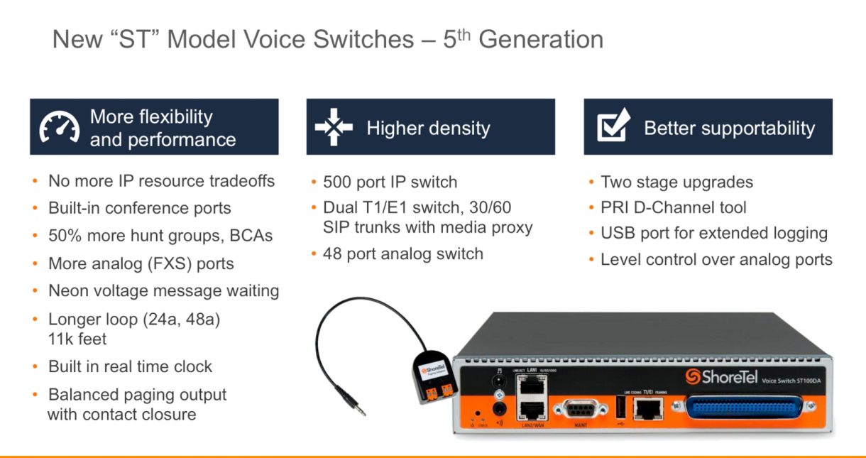 ShoreTelNewSwitches-e1445811082284 Quick  Peek at ShoreTel Connect - What's in ShoreTel V15!